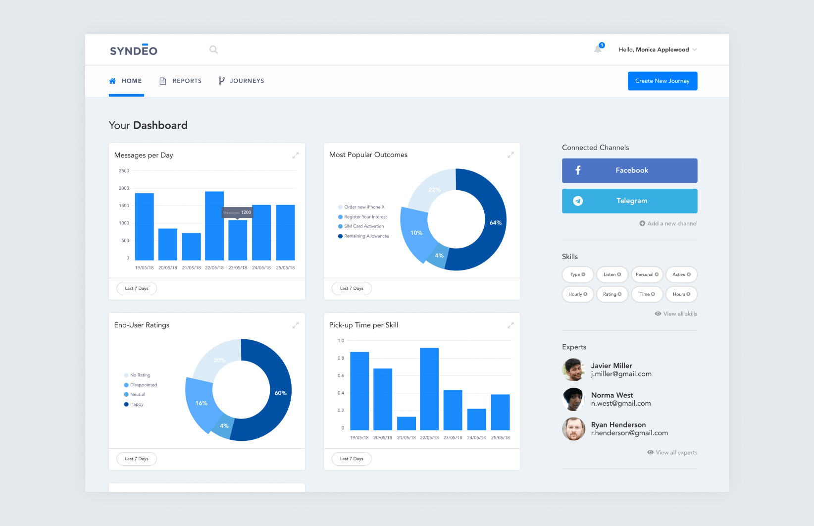 Syndeo - Product dashboard interface